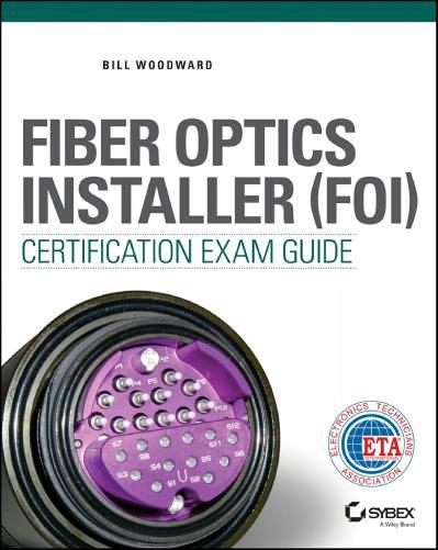 Fiber Optics Inaller