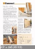 Popular Woodworking №245  (2019)